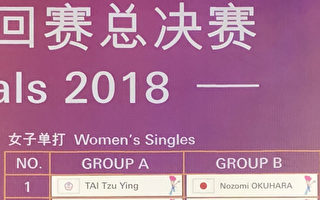 羽球年終賽籤表出爐 戴資穎挑戰女單最多冠