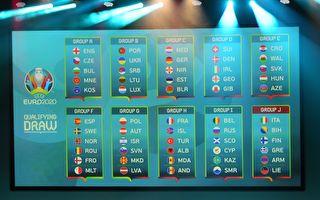 2020年欧洲足球杯预选赛分组结果揭晓