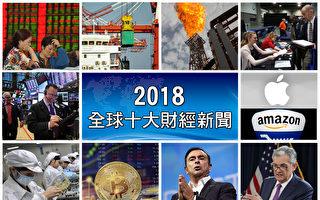 財經 比特幣 升息 貿易戰