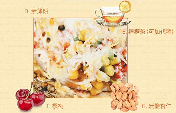 糖尿病饮食计划之午餐:素薄饼搭配柠檬茶。