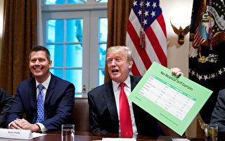 美議員提法案 川普:一勞永逸解決貿易不公