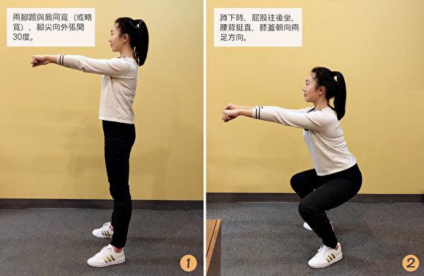 深蹲可以增加下肢淋巴及血液的回流循环,对心脏健康有帮助。