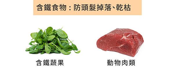 补充含铁食物可以防掉发,从蔬菜水果、从动物吸收铁,各占一半比例是最好的。