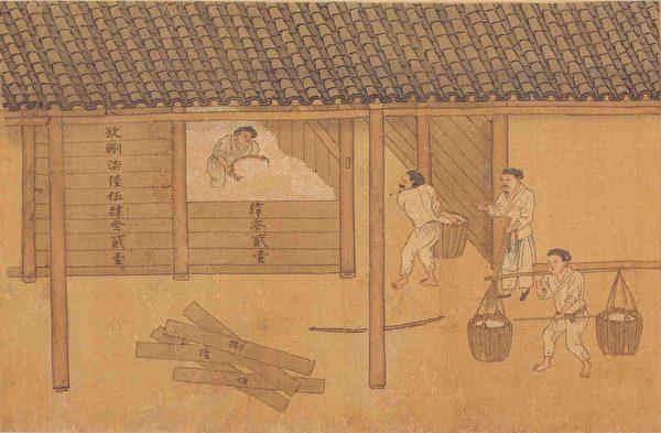 元 佚名 耕稼圖卷 26.7x506.4cm