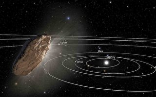 哈佛著名教授堅持神祕天體或來自外星人