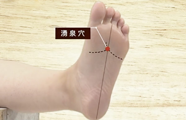 按摩湧泉穴可以幫助降低血壓,泡腳也有保健效果。