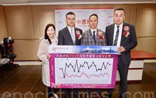 香港山顶南区今年首季成交额升9%