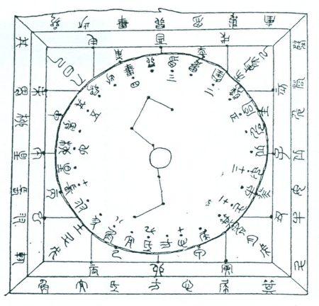 西汉汝阴猴墓出土之六壬式盘。(公有领域)