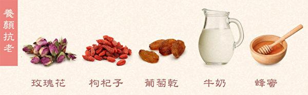 保护肝胃、养颜抗老的玫瑰花茶搭配。(Shutterstock/大纪元制图)