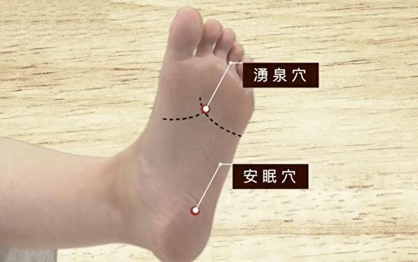 泡腳和按摩腳底穴位,可達到安定精神的效果,緩解思覺失調症狀。(《談古論今話中醫》提供)