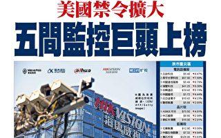 傳美擬對5家中企祭禁令 中港科技股大跌