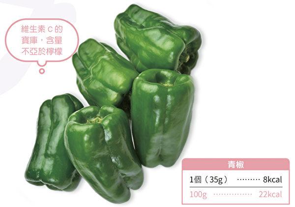 青椒含有大量维生素C,不亚于柠檬。(和平国际出版提供/大纪元合成)