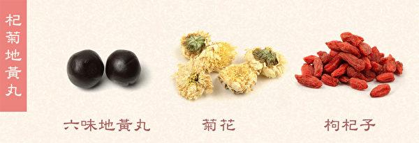 杞菊地黄丸由六味地黄丸的配方,加上枸杞、菊花制成。示意图。(Shutterstock/大纪元制图)