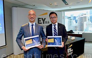 香港新股集資額 安永料上半年全球第三