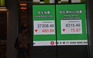 香港局势动荡不安,资金撤离,恒指昨急吐逾五百点,收报27308,跌480点或1.73%。(摄影:郭威利/大纪元)