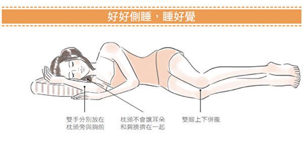 如何保持良好的侧睡姿势?(时报出版提供)