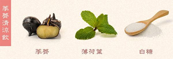 荨麻疹的中医食疗:荸荠清凉饮,适用于风热型荨麻疹。(Shutterstock/大纪元制图)