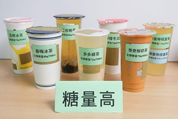 針對市售手搖飲料含糖量進行調查,發現其含糖量遠遠超標。(董氏基金會提供)