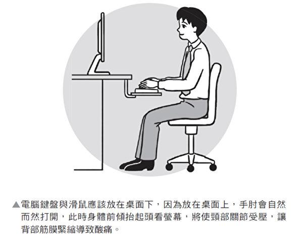在靜止狀態對待脊椎最好的辦法就是保持脊椎直立,也就是端正坐姿。(時報出版提供)