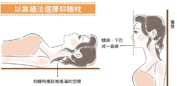 有仰睡习惯的人,可以用靠墙测量的方式,模拟出适合自己枕头的高度。(时报出版提供)