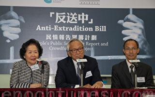 調查反送中民情 港基金會眾籌百萬撰寫報告