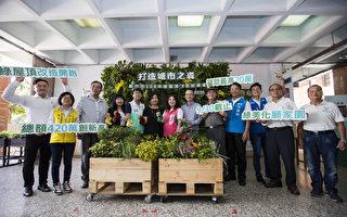 竹市綠屋頂改造計畫開跑  補助歷年最高