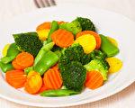 一份臨床研究證明了間歇性斷食對減重至少有三方面益處。(ShutterStock)