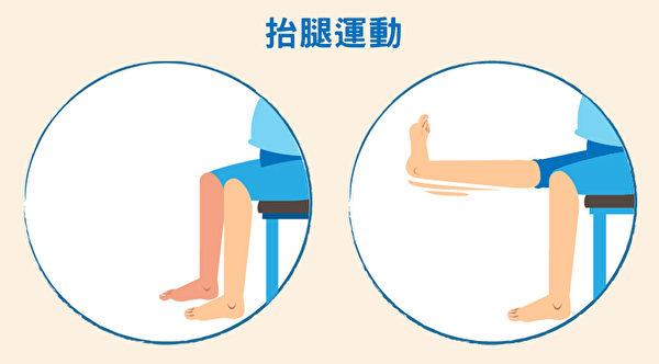 膝伸直抬腿,每次约10秒,可以强化大腿肌力,帮助稳定膝关节。(Shutterstock)