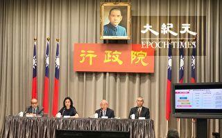 政院109年施政計畫 國防/外交強化「守護主權與民主」