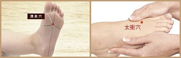 高血压艾灸穴位:涌泉穴、太冲穴。(大纪元制图)