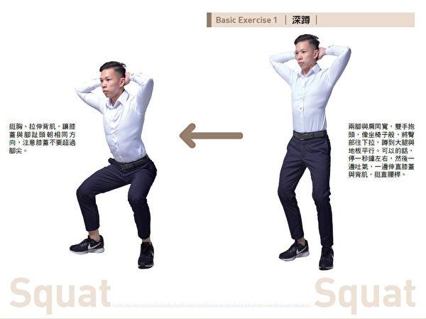 深蹲鍛鍊股四頭肌、臀大肌等下半身的大肌肉,是對瘦身最有用的肌力訓練。圖為深蹲動作一。(商周出版提供)