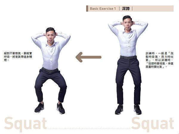 深蹲时,屈膝时要吸气,伸直膝盖时要吐气。(商周出版提供)