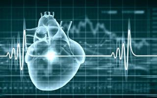 研究发现,从一张心电图就能判断充血性心力衰竭(CHF),准确率达百分之百。(Shutterstock)