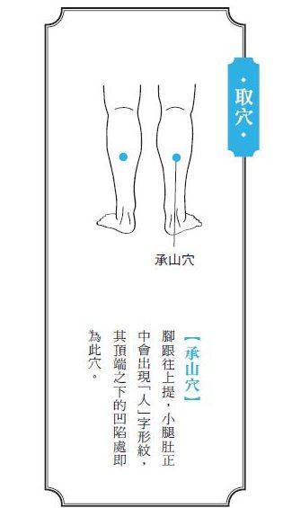 改善小腿抽筋的穴位:承山穴。(幸福文化出版提供)