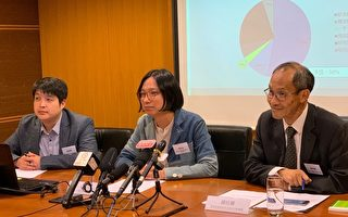香港施政報告評分再下跌