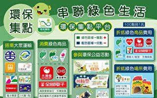 环保集点兑点去   爱木村绿点享优惠