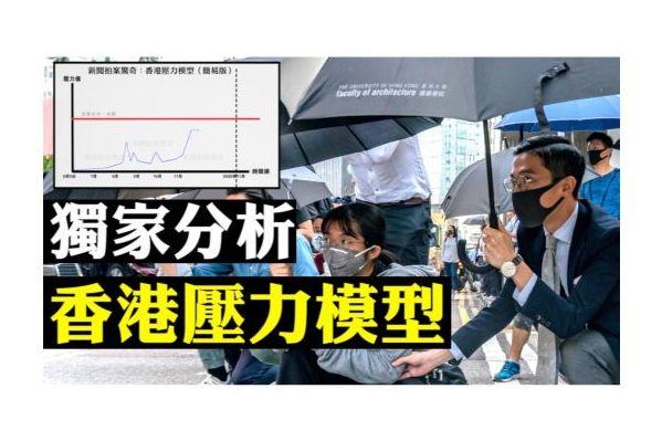 【拍案惊奇】独家分析 中共对香港的压力模型