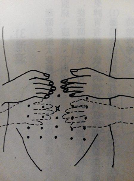 用吸引式手法壓腹部,分四階段進行。