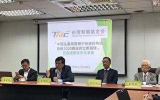 台湾6成3民众相信中共干预台大选