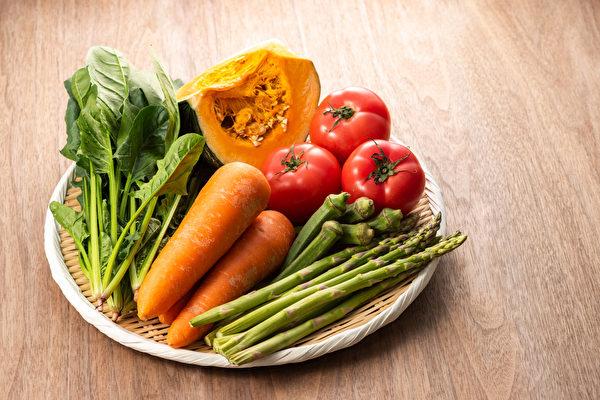 在2020年裡,哪些飲食趨勢會流行?(Shutterstock)