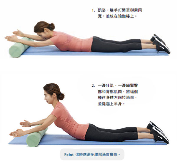 瘦小腹、解腰痛的伸展操。(聯經出版提供)