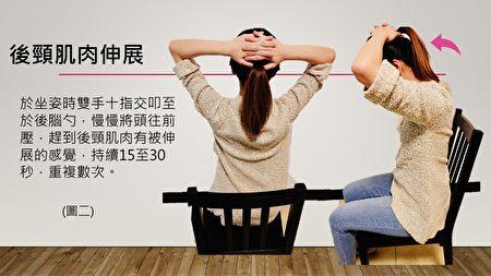 """朴子医院复健科医师罗嘉元提供""""后颈肌肉伸展""""方法,教您不腰酸背痛良方。"""