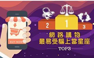 台網購詐騙猖獗  9成在臉書