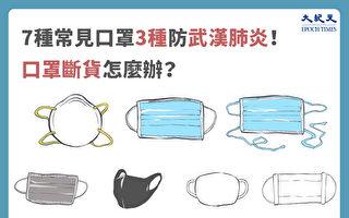 若要預防新型冠狀病毒肺炎飛沫傳播,究竟哪種口罩才有效?(大紀元製圖)