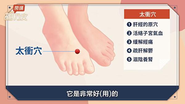 改善月经经痛的穴位:太冲穴。(胡乃文开讲提供)