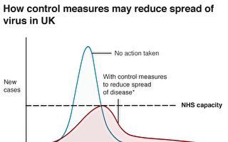 英國衞生大臣:「群體免疫」不是政府政策