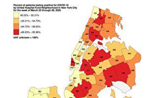 纽约市违反社交距离禁令 将罚250~500元