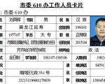 【独家】虐杀193人 哈市610官员全曝光