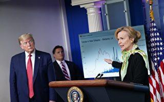 【最新疫情4.16】白宫三步重启经济指南