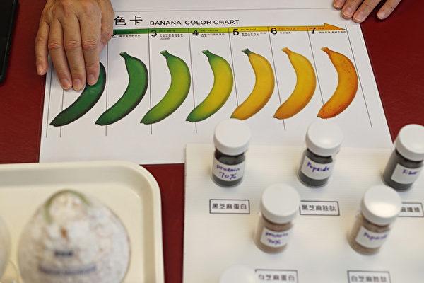 義美投資台灣生技產業 推食材全利用零浪費